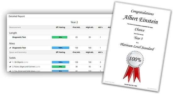 ConquerMaths Certificates